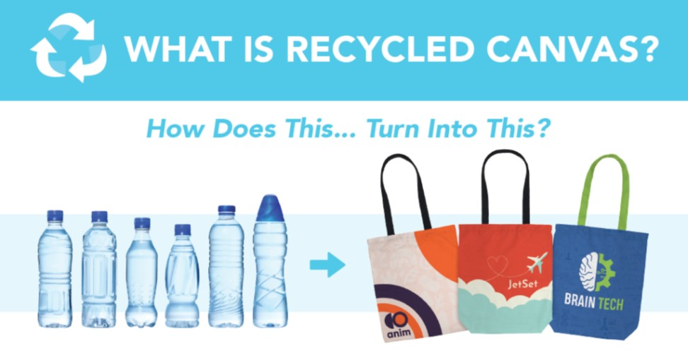 What is recycled canvas?